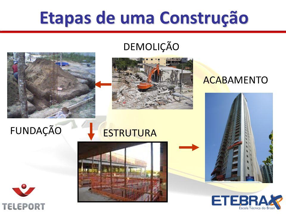 Etapas de uma Construção