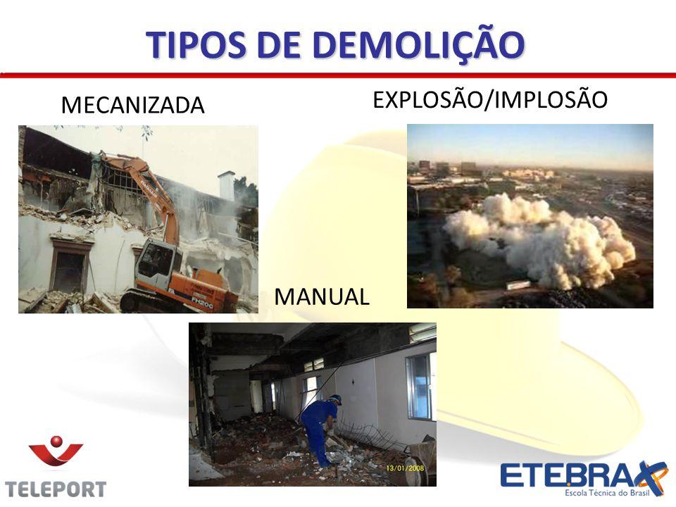 TIPOS DE DEMOLIÇÃO EXPLOSÃO/IMPLOSÃO MECANIZADA MANUAL 36