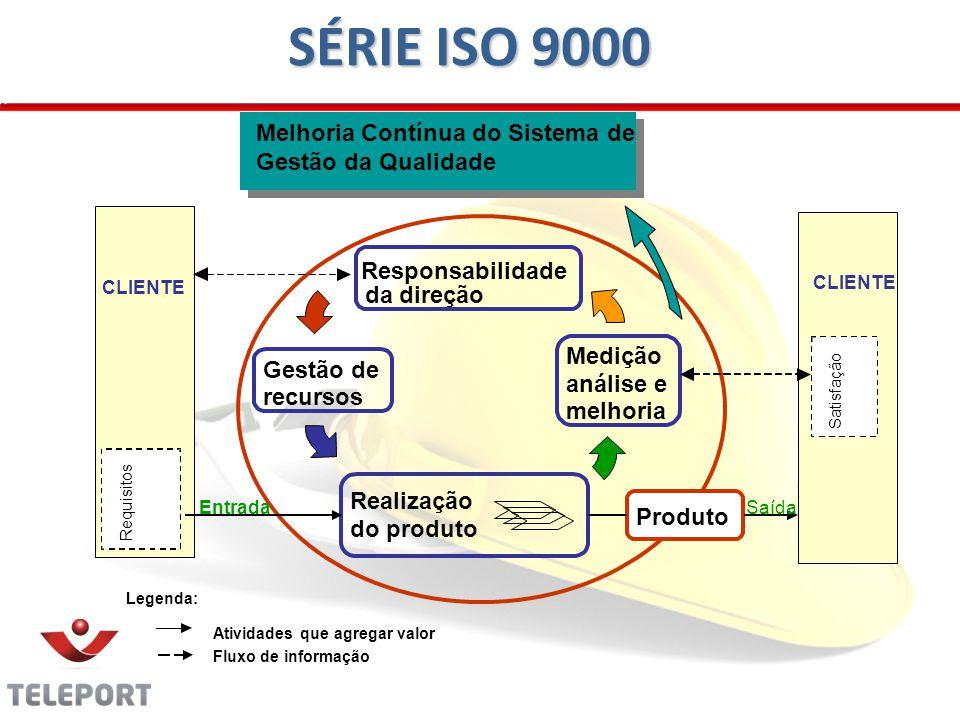 SÉRIE ISO 9000 Melhoria Contínua do Sistema de Gestão da Qualidade