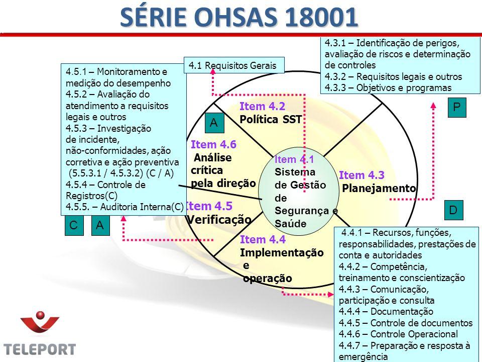 SÉRIE OHSAS 18001 P A D C A Item 4.5 Verificação Item 4.2 Política SST
