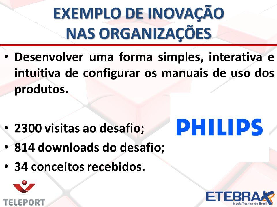 EXEMPLO DE INOVAÇÃO NAS ORGANIZAÇÕES