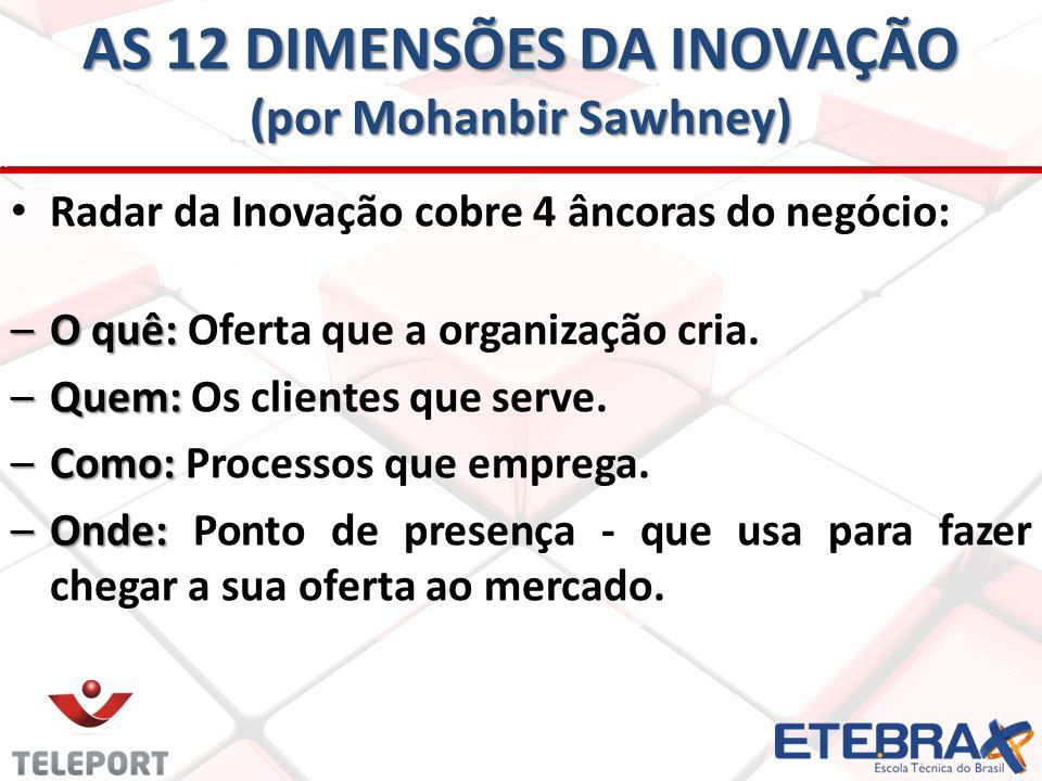 AS 12 DIMENSÕES DA INOVAÇÃO (por Mohanbir Sawhney)