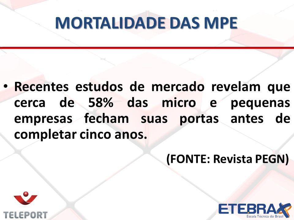 MORTALIDADE DAS MPE