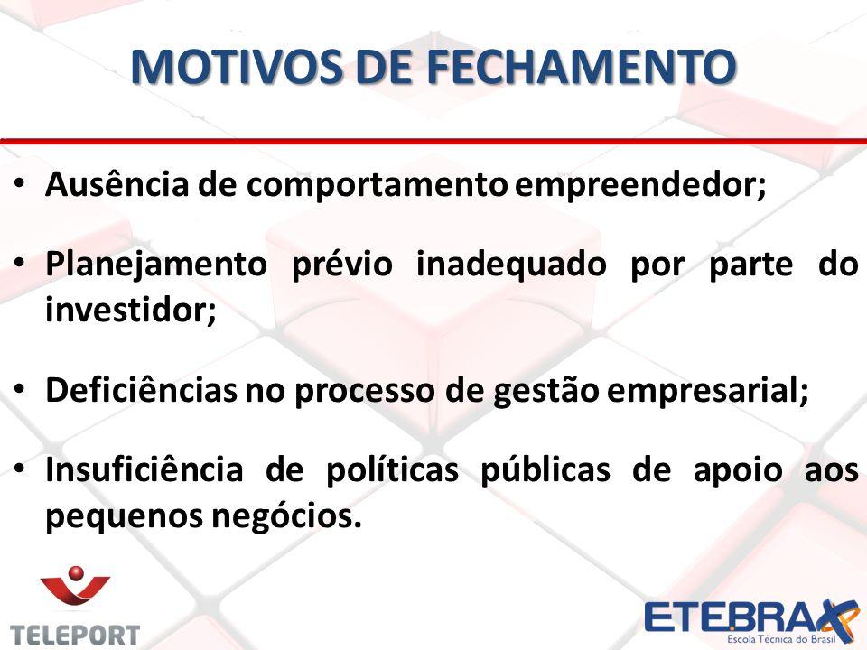 MOTIVOS DE FECHAMENTO Ausência de comportamento empreendedor;