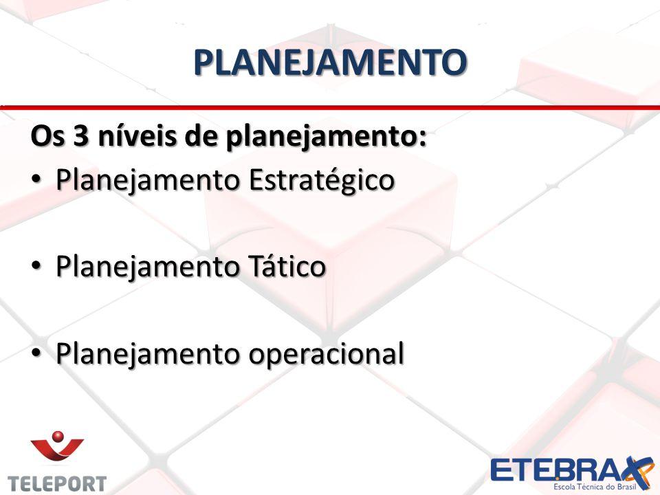 PLANEJAMENTO Os 3 níveis de planejamento: Planejamento Estratégico