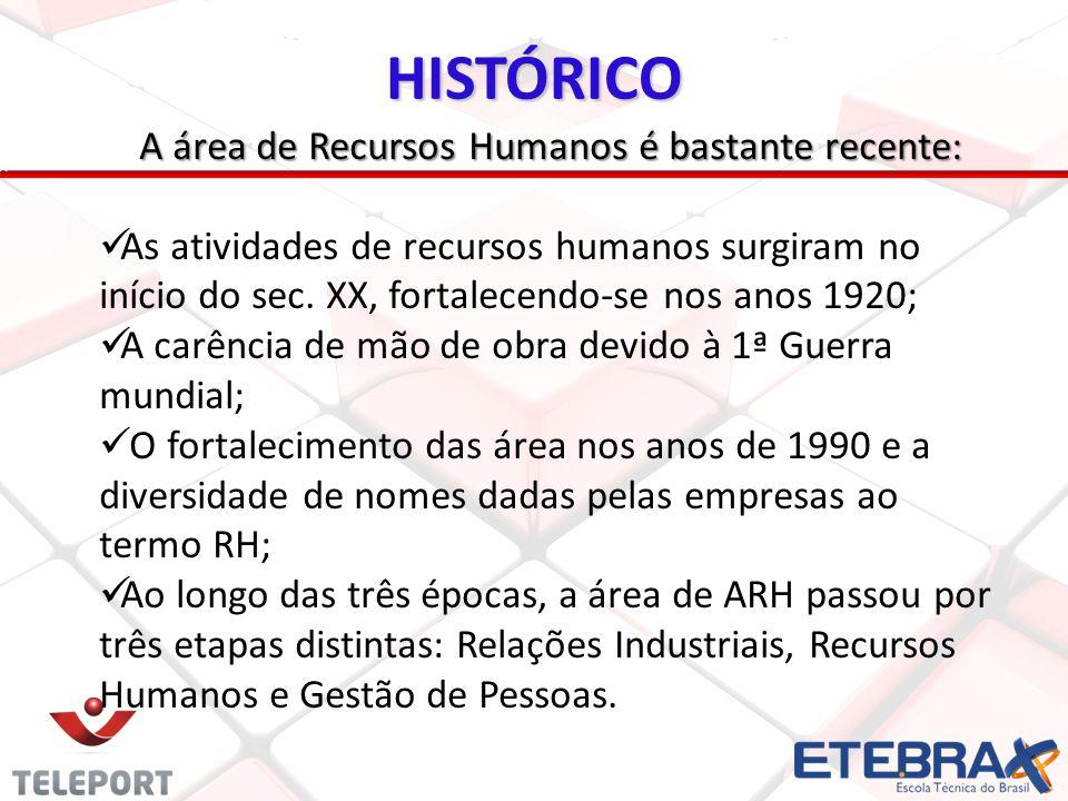 A área de Recursos Humanos é bastante recente: