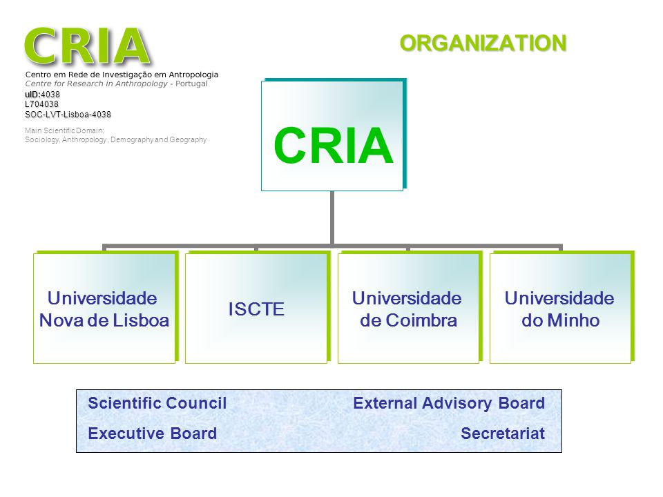 ORGANIZATION Scientific Council External Advisory Board