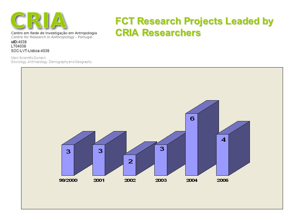 FCT Research Projects Leaded by CRIA Researchers