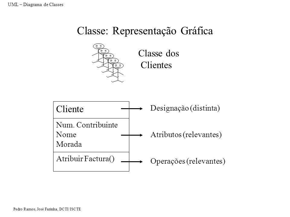 Classe: Representação Gráfica