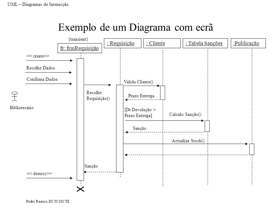 Exemplo de um Diagrama com ecrã