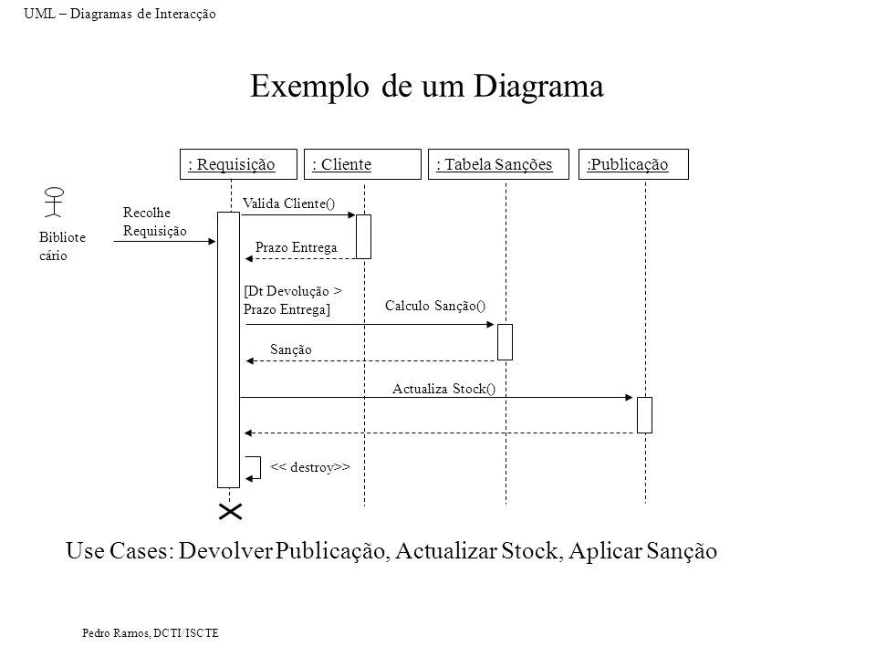 UML – Diagramas de Interacção