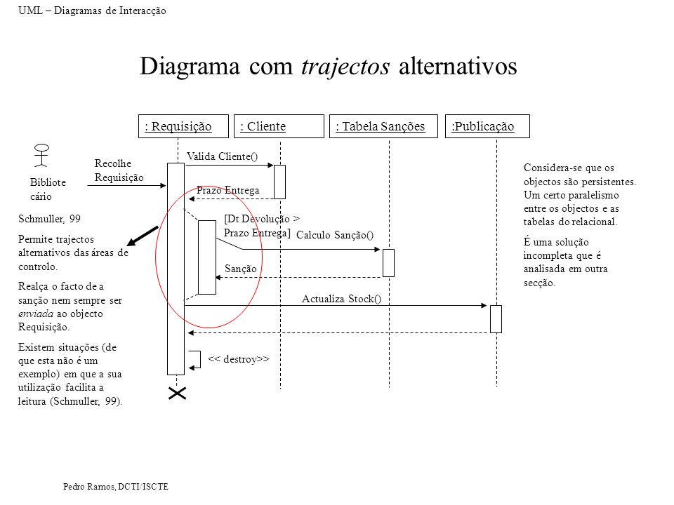 Diagrama com trajectos alternativos