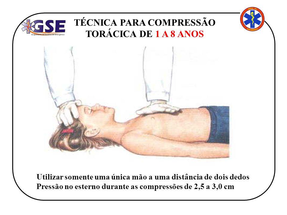 TÉCNICA PARA COMPRESSÃO TORÁCICA DE 1 A 8 ANOS
