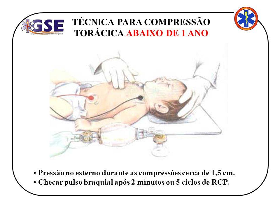 TÉCNICA PARA COMPRESSÃO TORÁCICA ABAIXO DE 1 ANO