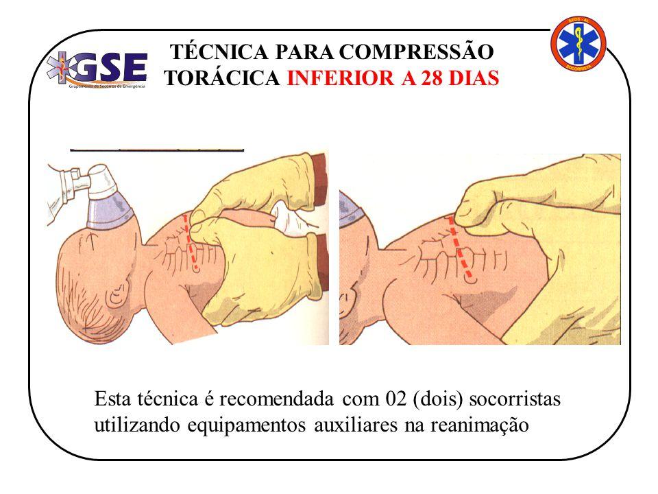 TÉCNICA PARA COMPRESSÃO TORÁCICA INFERIOR A 28 DIAS
