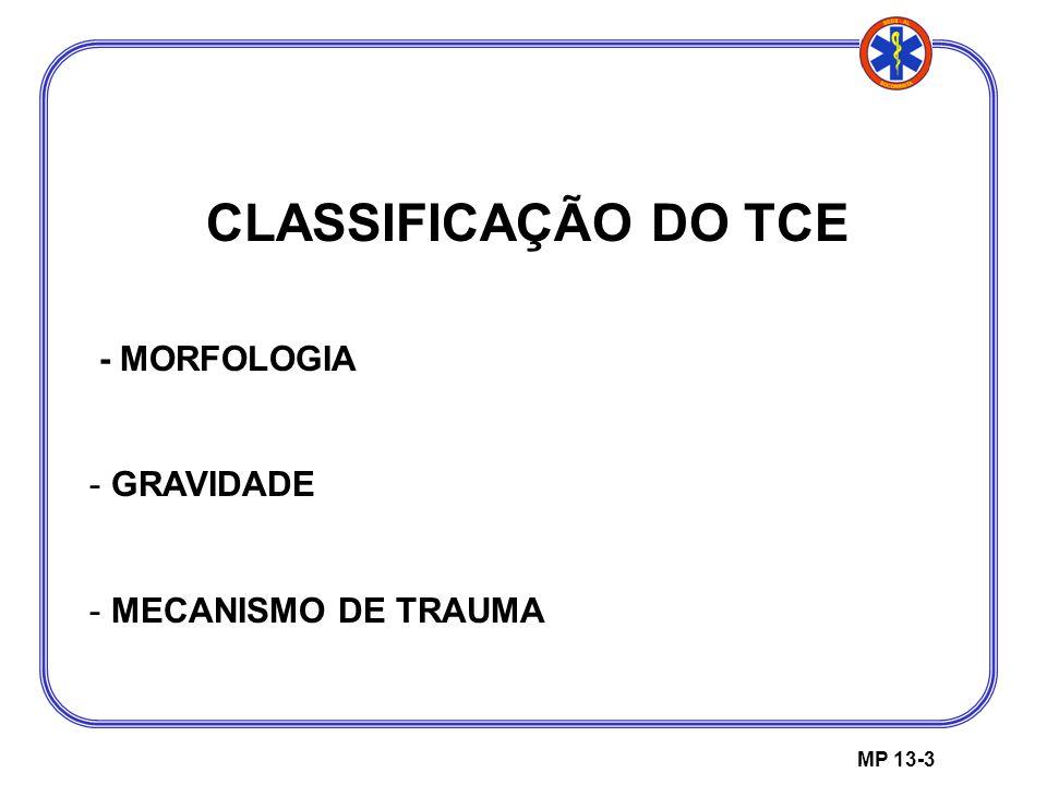 CLASSIFICAÇÃO DO TCE - MORFOLOGIA GRAVIDADE MECANISMO DE TRAUMA