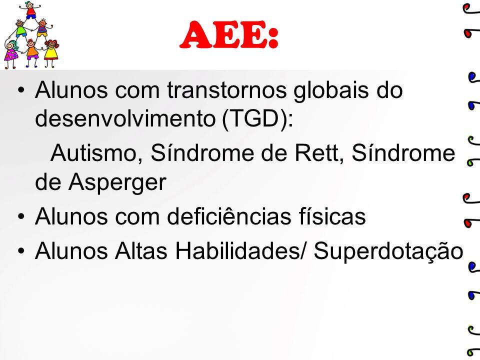 AEE: Alunos com transtornos globais do desenvolvimento (TGD):