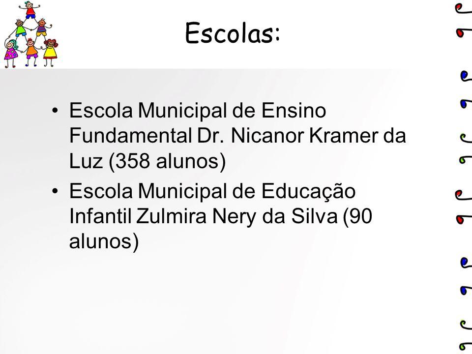 Escolas: Escola Municipal de Ensino Fundamental Dr. Nicanor Kramer da Luz (358 alunos)