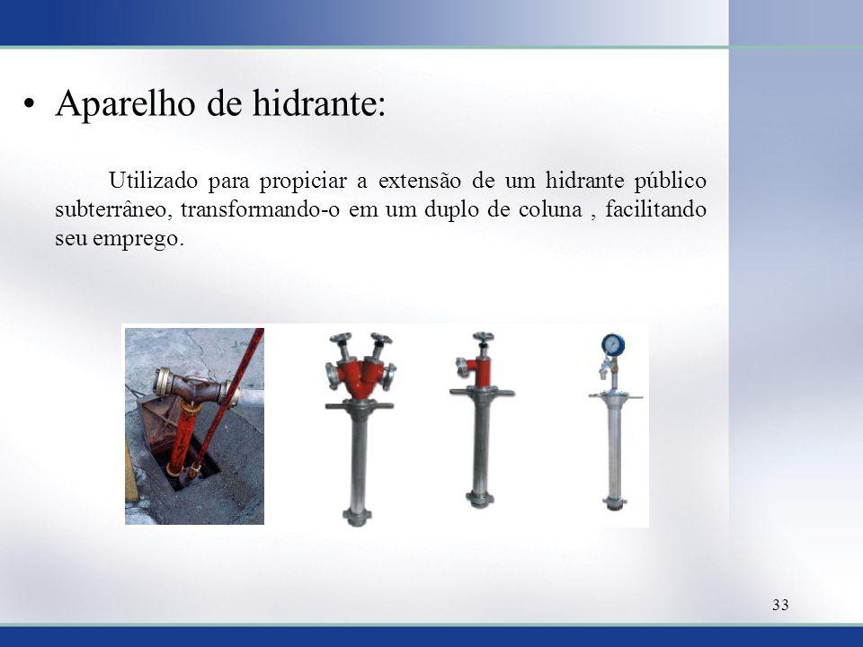 Aparelho de hidrante: