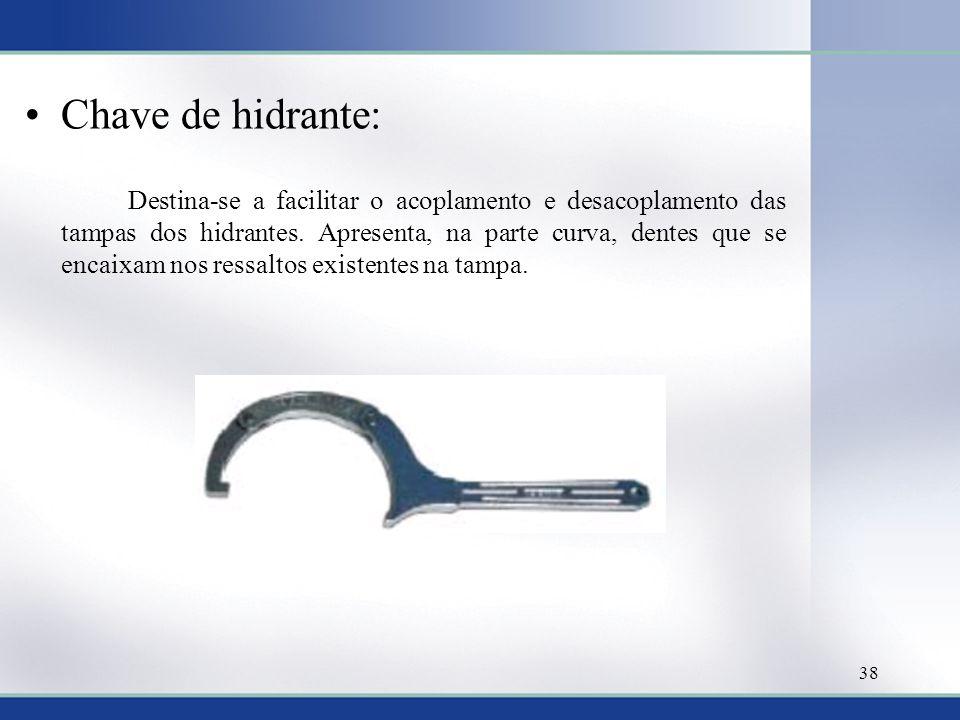 Chave de hidrante: