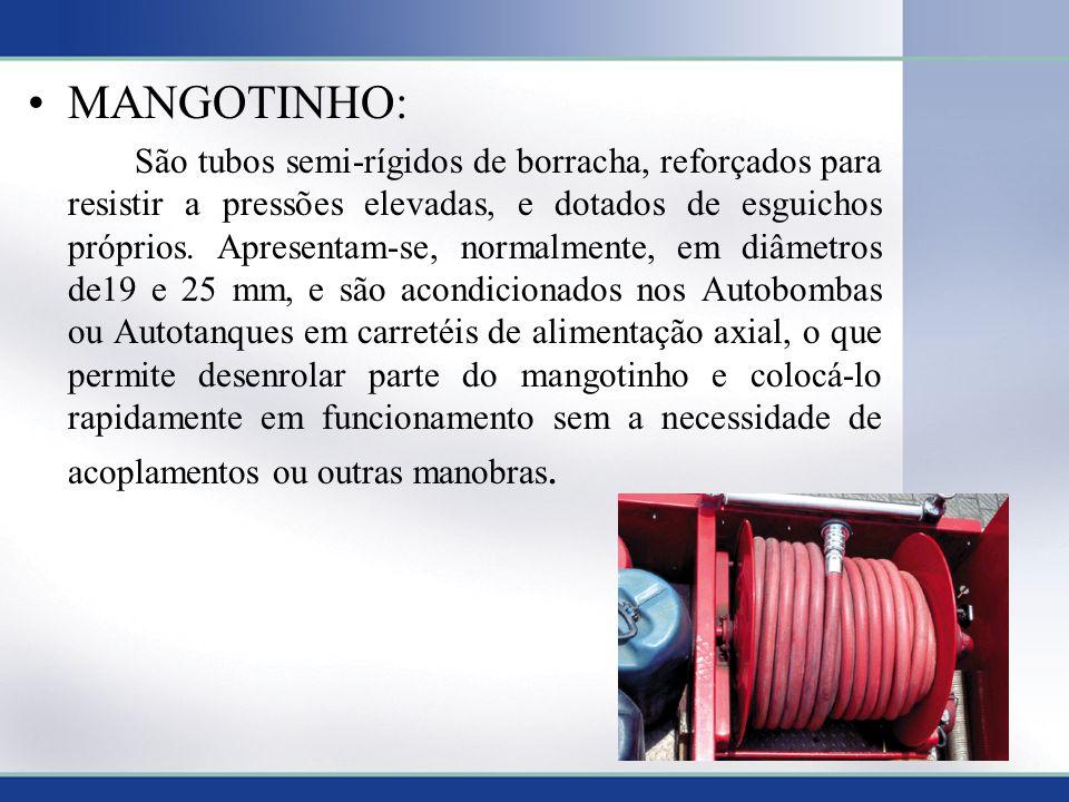 MANGOTINHO: