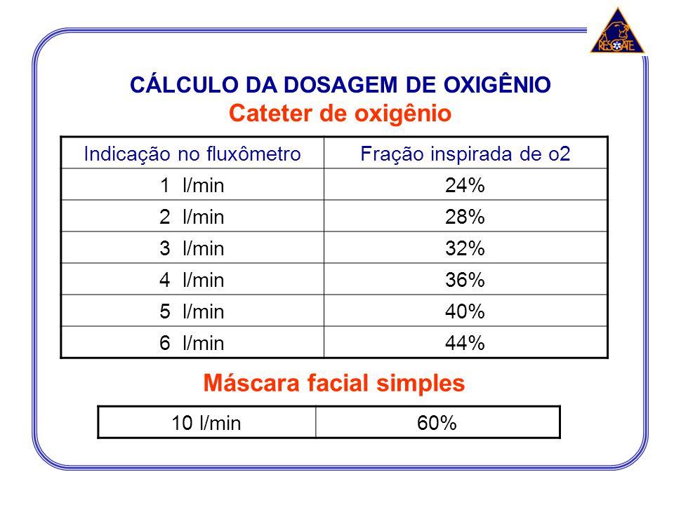 CÁLCULO DA DOSAGEM DE OXIGÊNIO Máscara facial simples
