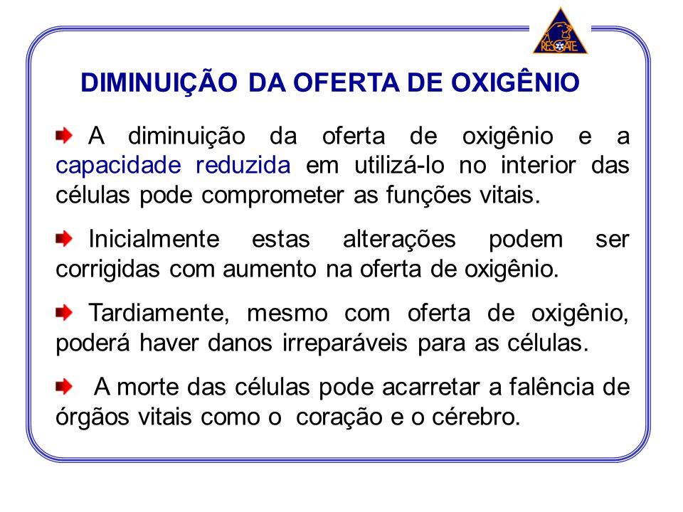 DIMINUIÇÃO DA OFERTA DE OXIGÊNIO