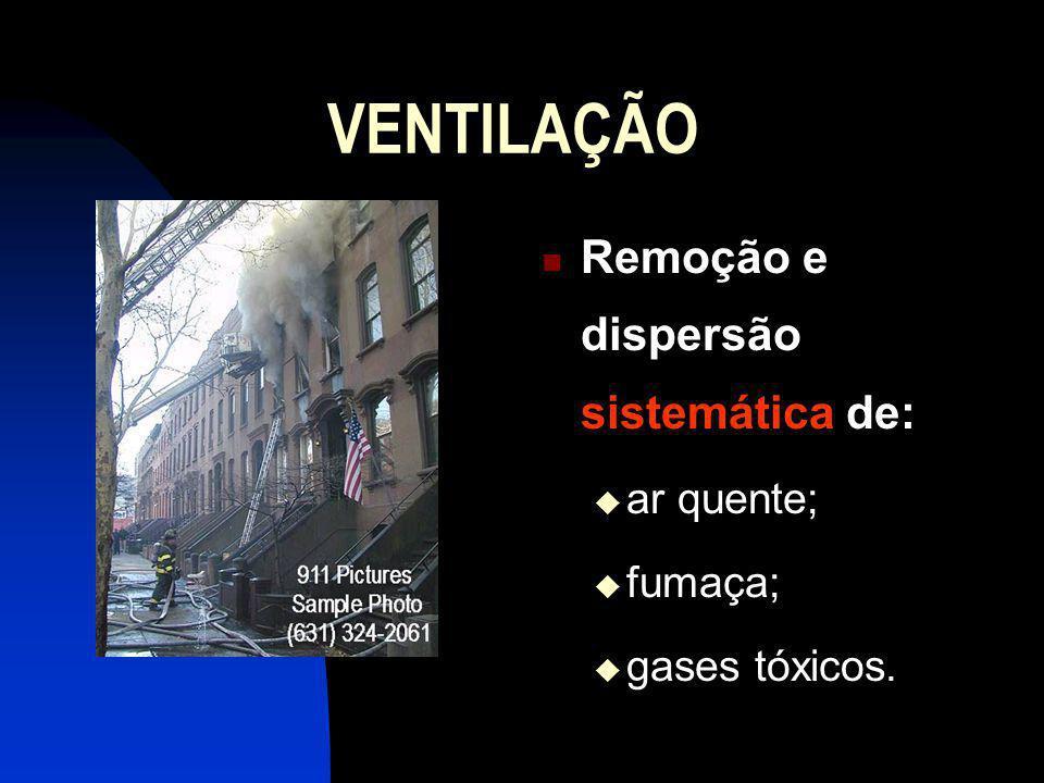 VENTILAÇÃO Remoção e dispersão sistemática de: ar quente; fumaça;