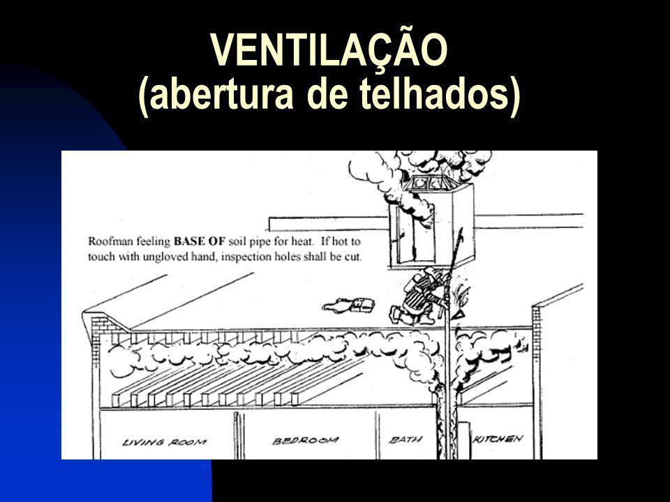 VENTILAÇÃO (abertura de telhados)