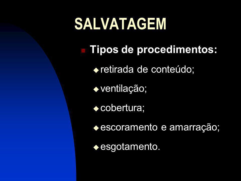 SALVATAGEM Tipos de procedimentos: retirada de conteúdo; ventilação;