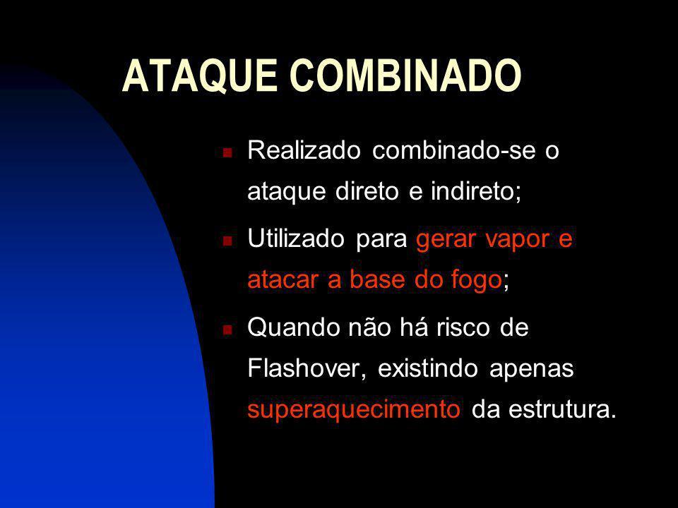 ATAQUE COMBINADO Realizado combinado-se o ataque direto e indireto;
