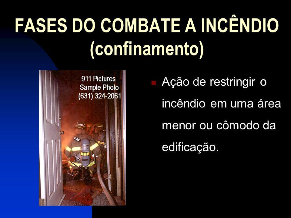 FASES DO COMBATE A INCÊNDIO (confinamento)