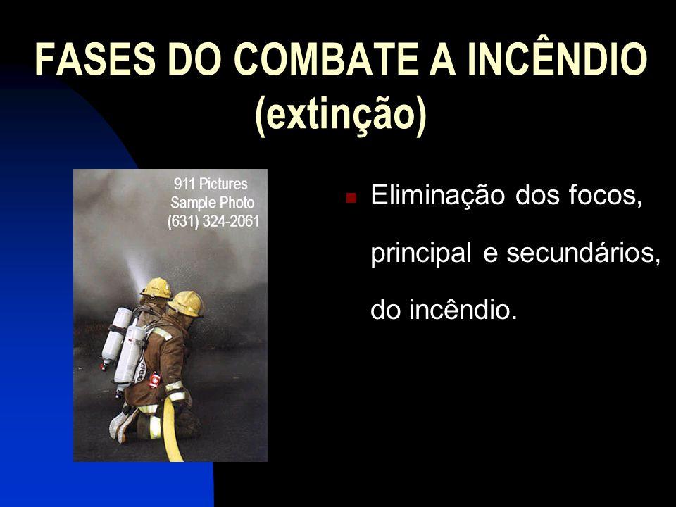 FASES DO COMBATE A INCÊNDIO (extinção)
