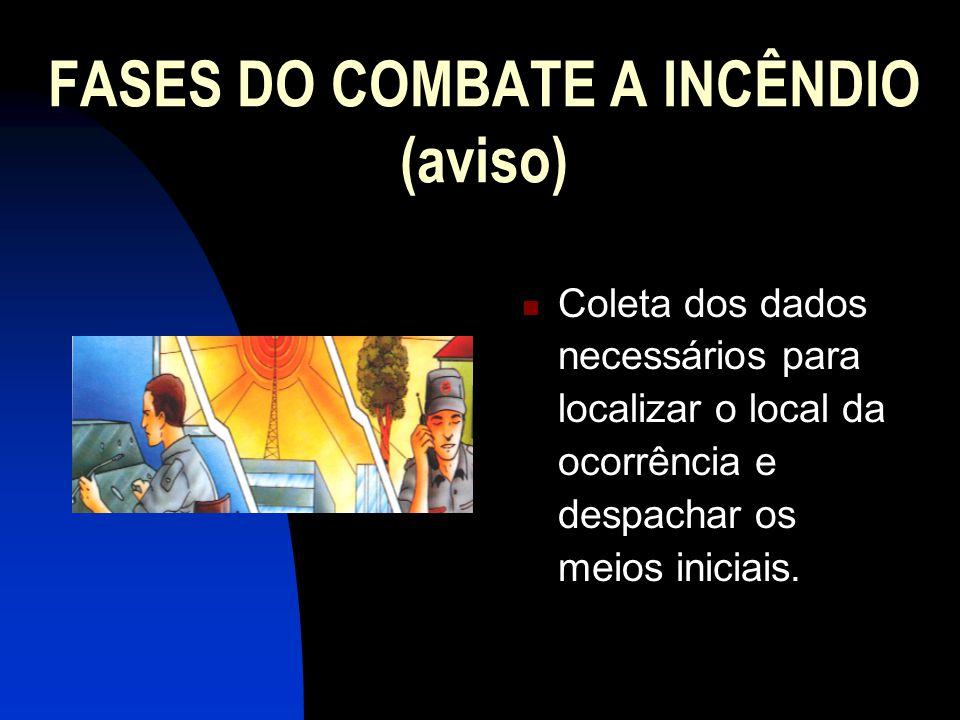 FASES DO COMBATE A INCÊNDIO (aviso)