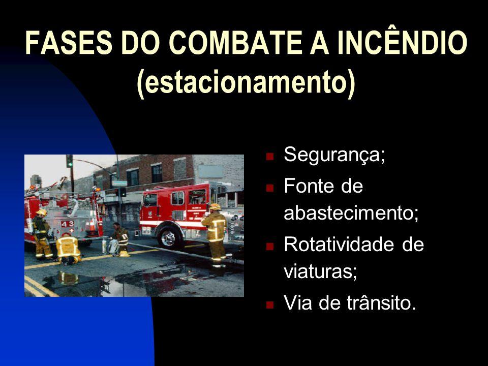 FASES DO COMBATE A INCÊNDIO (estacionamento)