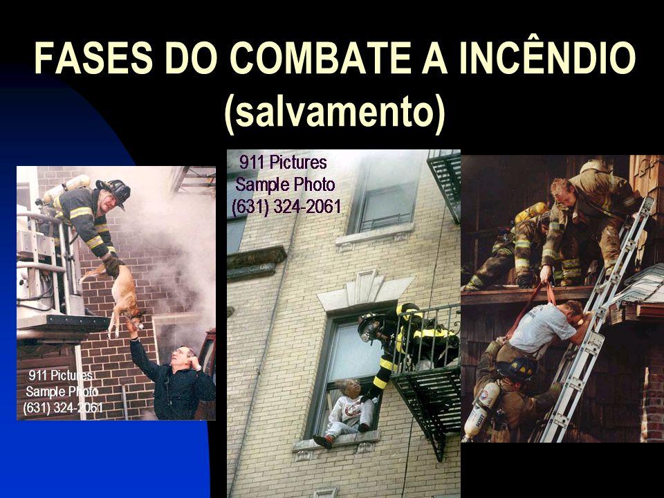 FASES DO COMBATE A INCÊNDIO (salvamento)