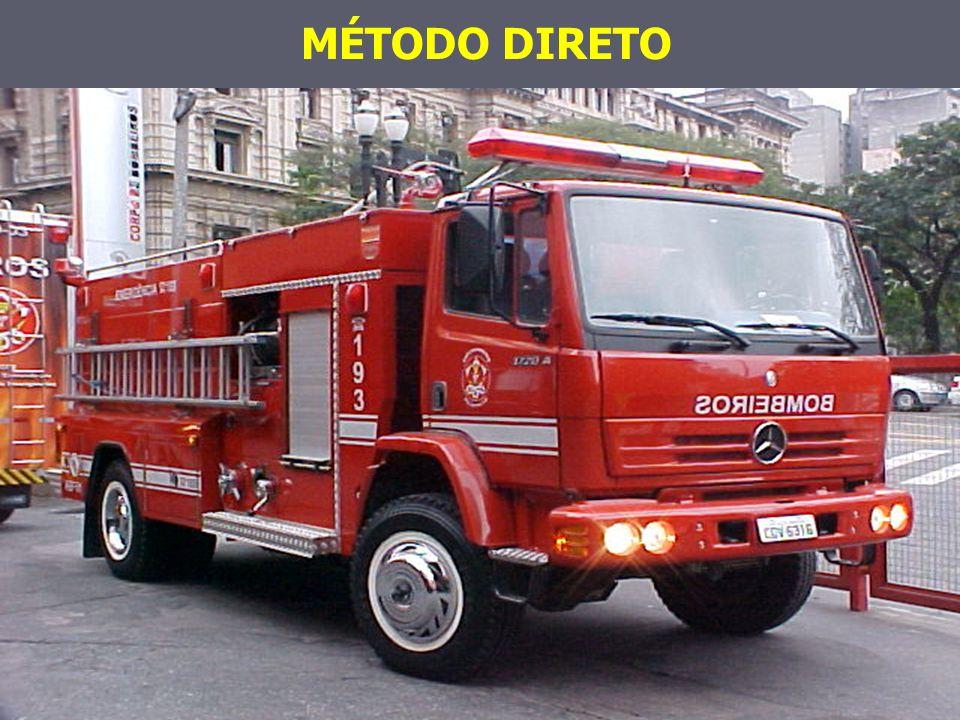 MÉTODO DIRETO