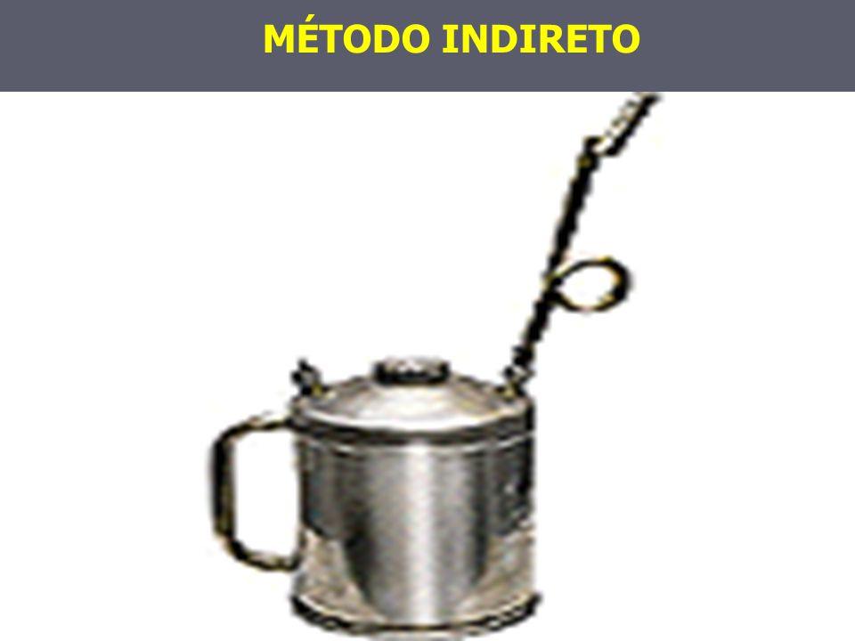 MÉTODO INDIRETO