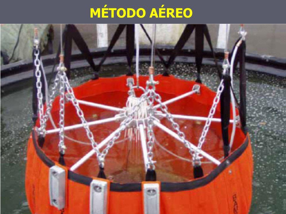 MÉTODO AÉREO
