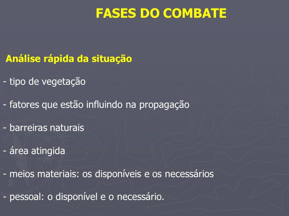 FASES DO COMBATE Análise rápida da situação tipo de vegetação