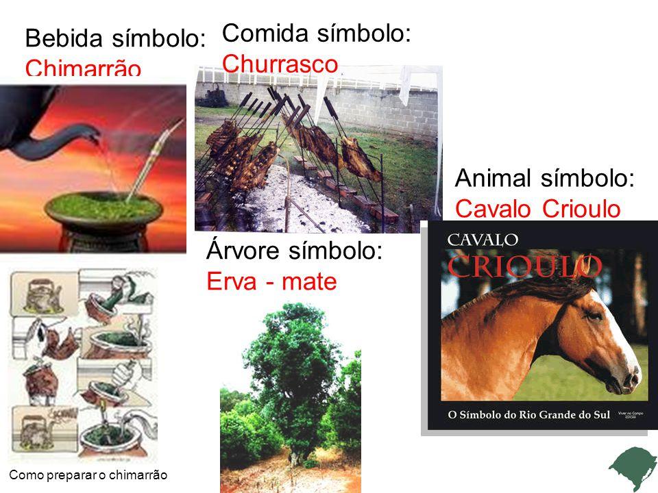 Comida símbolo: Bebida símbolo: Churrasco Chimarrão Animal símbolo: