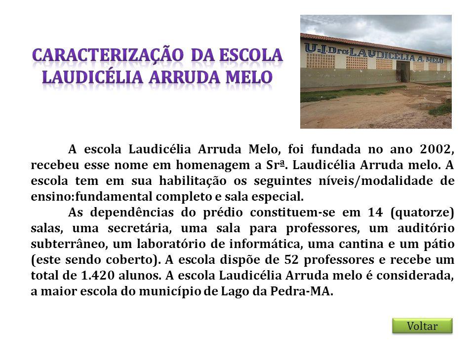 CARACTERIZAÇÃO DA ESCOLA LAUDICÉLIA ARRUDA MELO