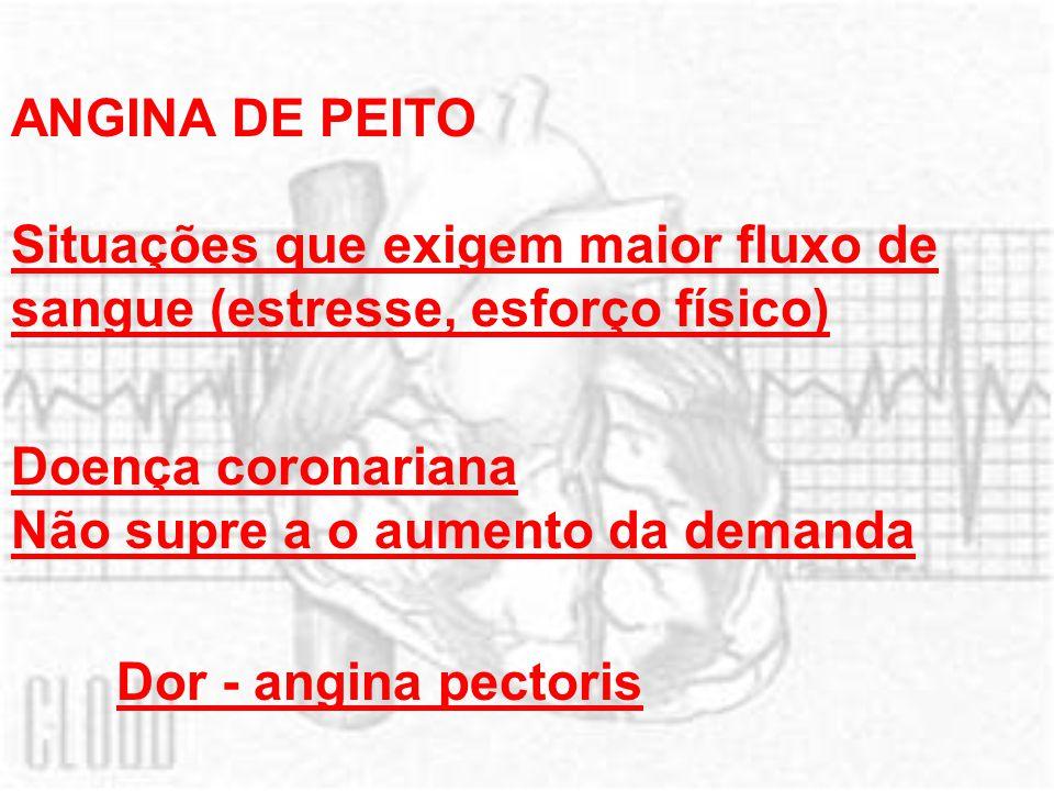 ANGINA DE PEITO Situações que exigem maior fluxo de sangue (estresse, esforço físico) Doença coronariana.