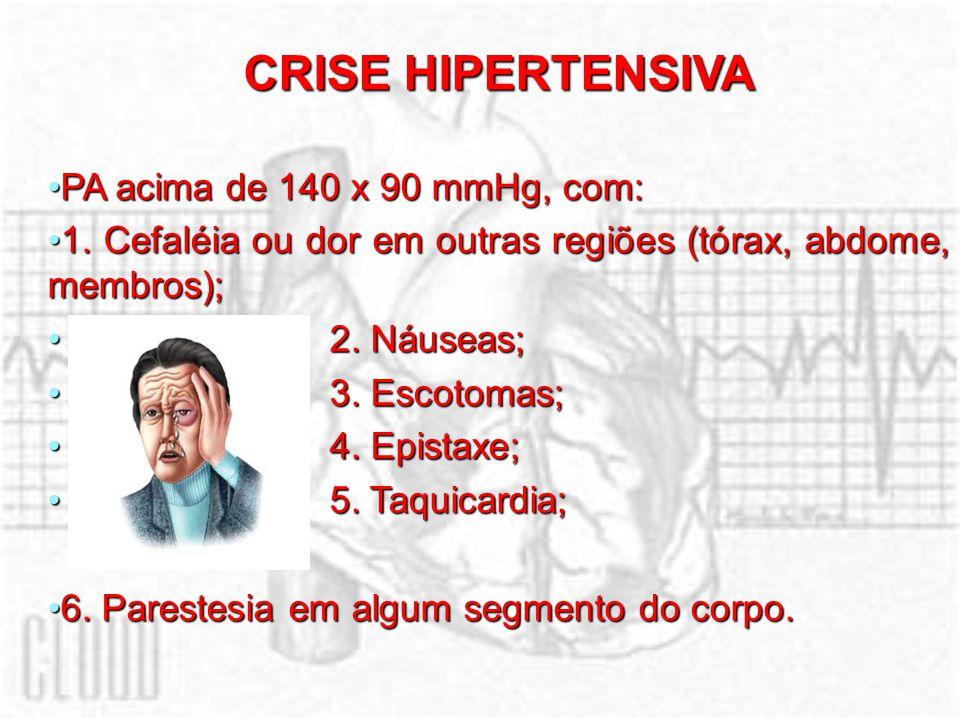 CRISE HIPERTENSIVA PA acima de 140 x 90 mmHg, com: