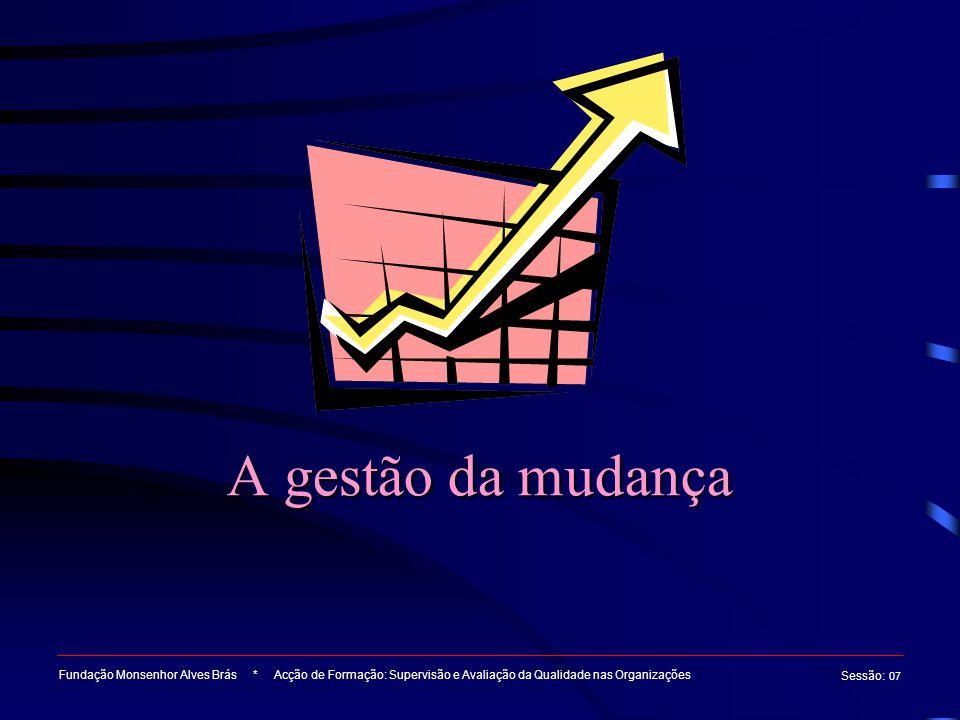 A gestão da mudança Fundação Monsenhor Alves Brás * Acção de Formação: Supervisão e Avaliação da Qualidade nas Organizações.