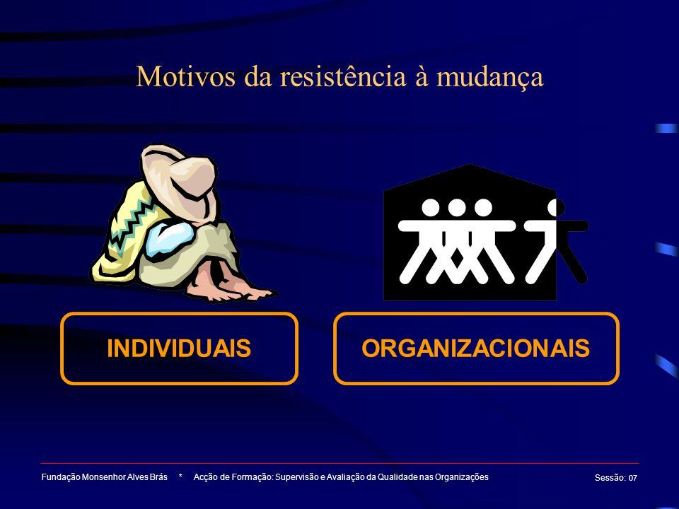 Motivos da resistência à mudança