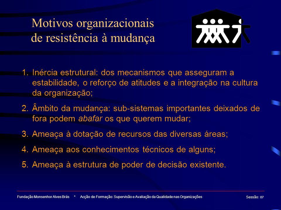 Motivos organizacionais de resistência à mudança