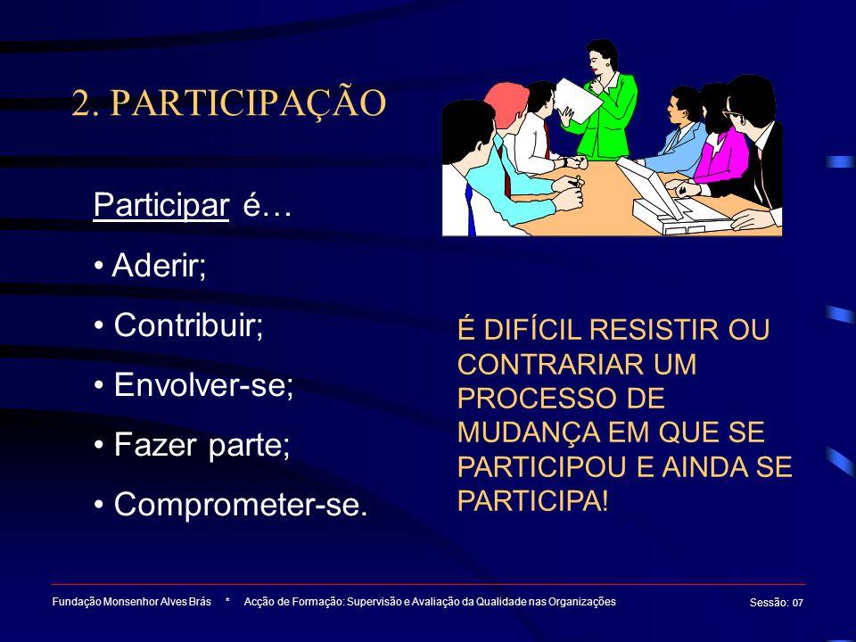 2. PARTICIPAÇÃO Participar é… Aderir; Contribuir; Envolver-se;