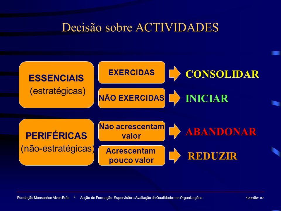 Decisão sobre ACTIVIDADES
