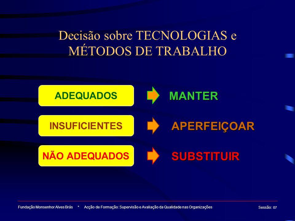 Decisão sobre TECNOLOGIAS e MÉTODOS DE TRABALHO